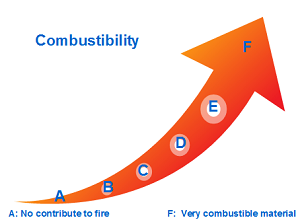 Combustibility-Bs1d0