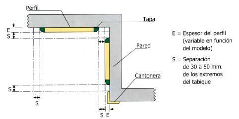 instrucciones-montaje-protector-pared